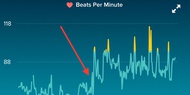 This Man's Fitbit Data Proves How Real Heartbreak Is